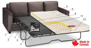 Sofa Sleeper Mattress Sofa Bed Mattress Canada Sofa Bed Mattress Replacement Canada Sofa