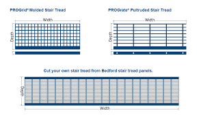 progrid molded u0026 prograte pultruded stair treads u0026 covers