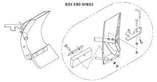 hn25011508 hiniker clip on box end kit croft trailer supply