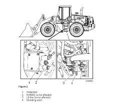 volvo l90f service manual