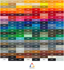 color charts synerplas
