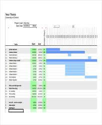 Project Gantt Chart Excel Template Gantt Chart Excel Templates Free Premium Templates