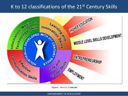 century 21 si e social the 21st century and learner