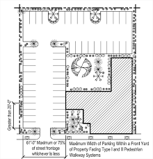 parking lot floor plan parking lot design in orlando florida 407 814 7400