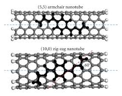 Armchair Nanotubes Nucleation Mechanisms Of Aromatic Polyesters Pet Pbt And Pen