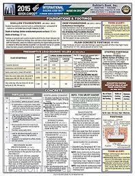 International Building Code 2015 International Building Code Ibc Laminated Quick Card