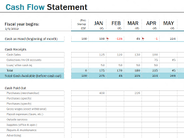 Flow Analysis Excel Template Tabular Analysis Template For Statement Of Flows Presentation