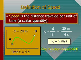 traveled definition images Chapter 03 kinematics in one dimension jpg
