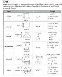 Area Formula by Ms Ahrens