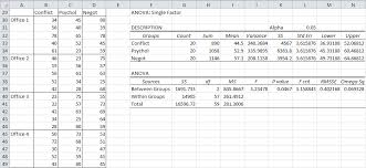 how to make anova table in excel two factor mixed anova real statistics using excel