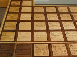Periodic Table Coffee Table The Periodic Table Table Construction History