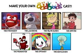 Make A Meme With Your Own Pic - make your own oddbods cast meme exle by starrion20 on deviantart