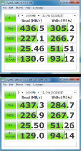 Hard Drive Bench Mark Ocz Octane 256gb Ssd Review Printer Friendly Version