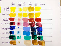 color theory color mixing w tracy felix u2014 cole art studio