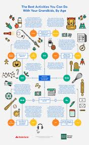 179 best infographics images on pinterest infographics attention grandparents these are the best activities to bond with your grandchildren
