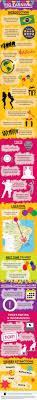 Cool Brazil Flag Best 25 Brazil Facts Ideas On Pinterest Fun Facts About Brazil