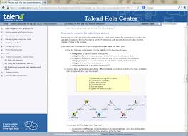 blog archive talend