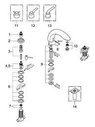 american standard kitchen faucet parts diagram amazing american standard shower faucet parts diagram photos