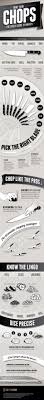 which kitchen knives are the best 24 best knives images on pinterest food tips kitchen knives and