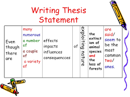 Compare Essay Outline Compare Contrast Essay Thesis Topic Sentence Examples  Authorstream How To