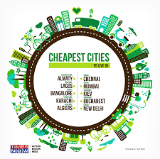 cheapest cities to live in the world these indian cities are among world s cheapest places to live in