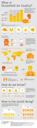 7 best the effects of indoor air pollution images on pinterest