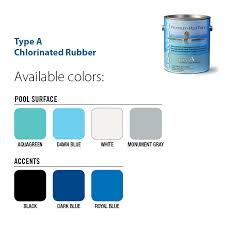 chlorinated rubber type a