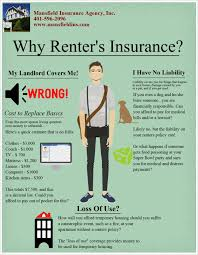 apartment renters insurance quotes room design plan photo on