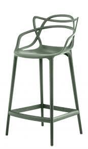 chaise en polypropyl ne je vais vous dire la vérité sur chaise de bar 20 cm dans