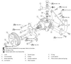 nissan altima 2 5l engine diagram 2006 nissan sentra se