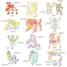 powermon zodiac by darksilvania on deviantart