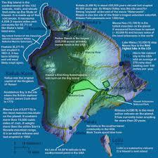 Map Of Hawaii Big Island Konawhalewatch Com Kona Coast Info