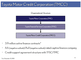 toyota motor corporation slide09 jpg