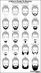 boy hair cut length guide 133 best don t be disheveled images on pinterest moustaches