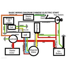 chinese atv 110 wiring diagram best of loncin 110cc saleexpert me