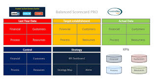 balanced scorecard with excel free download
