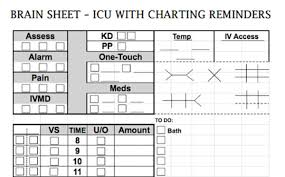 icu report template the 10 best brain sheets scrubs the leading lifestyle