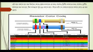 youtube color code color code resistor knowledge bangla youtube resistor color code app