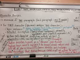 thesis statement for the crucible crucible essays the crucible revenge theme essay conflict in macpherson online the crucible 1 and discuss act i p 8 34 finish act i tomorrow time