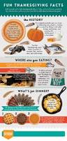 strange facts about thanksgiving fun thanksgiving facts infographic thanksgiving facts