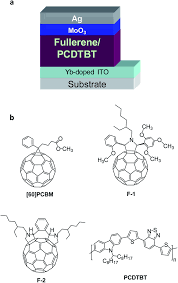 light induced generation of free radicals by fullerene derivatives