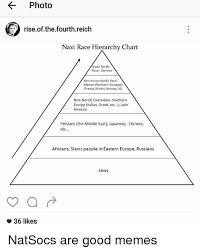 Scalene Triangle Meme - 25 best memes about slavic people slavic people memes