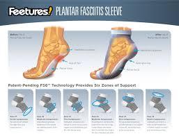 s boots plantar fasciitis feetures plantar fasciitis sleeve single black white unisex socks