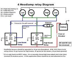 1994 dodge ram headlight switch wiring diagram u2013 wirdig
