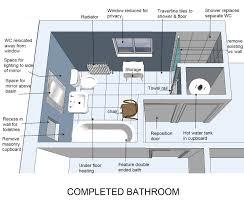 bathroom layout tools
