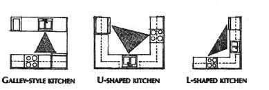 kitchen triangle design with island create the kitchen work triangle smart livable homes