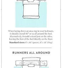 Standard Runner Rug Sizes Carpet Runner Sizes Magnificent Rug Runner Sizes Standard