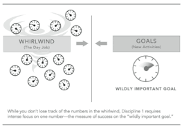 how to set wildly important goals and what they u0027ll do for you