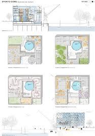 behnisch architekten sports dome