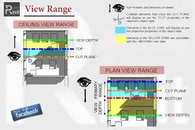 revit tutorial view range view range in revit tips tricks in revit pinterest